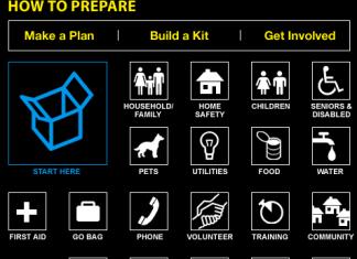 Jak_przygotować_się_do_kataklizmu
