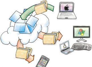 Ciągła synchronizacja plików pomiędzy urządzeniami dzięki usłudze Dropbox