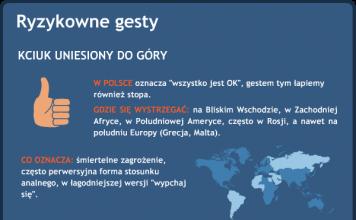 Ryzykowne gesty - znaczenie popularnych gestów w różnych krajach (infografika)