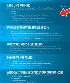Infografika: najczęstsze problemy z Windows 7 oraz sposoby na ich rozwiązanie