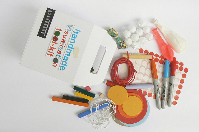 Jose Duarte - Handmade vizualization tool-kit - Lifehacker Polska