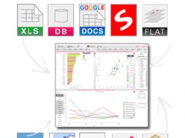 Business Intelligence dla Ciebie - serwis webowy Bime