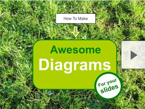 Jak robić zachwycające wykresy w slajdach i prezentacjach