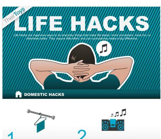 Infografika - 35 lifehacków, które musisz znać