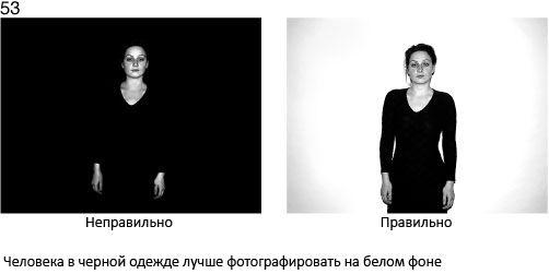53 Człowieka ubranego na czarno lepiej jest fotografować na białym tle