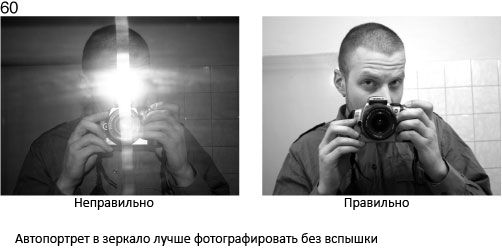 60 Autoportret w lustrze lepiej jest robić bez lampy błyskowej