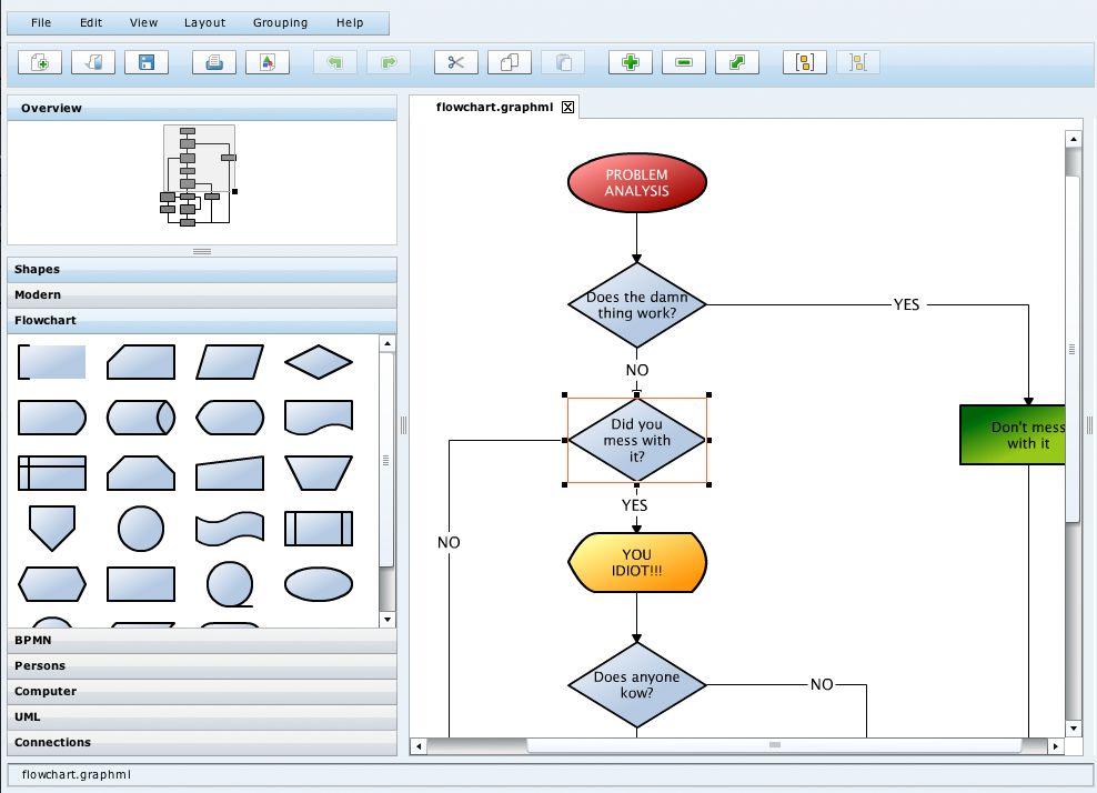 Graphity Diagram Editor - schemat przepływów