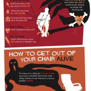 Infografika: cała prawda o siedzeniu