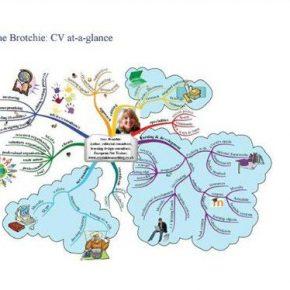 Jane Brotchie - CV at-a-glance