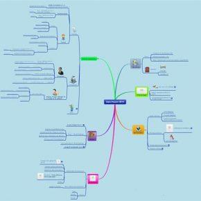 Jean Pascal - CV mindmap