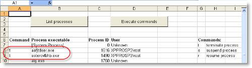 Aby całkowicie wyłączyć taki proces, użyjmy polecenia t (terminate)