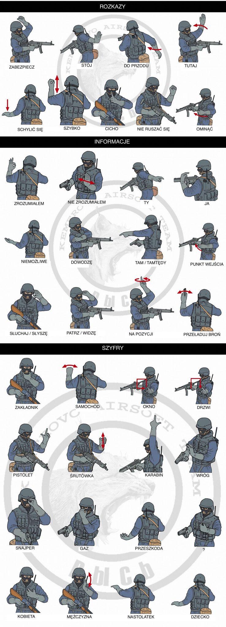 Infografika - Jak porozumiewają się jednostki specjalne