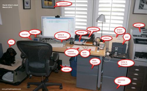 Biurka szefów Miejsca pracy - biurko David Allen (David Allen Company, GTD Times)