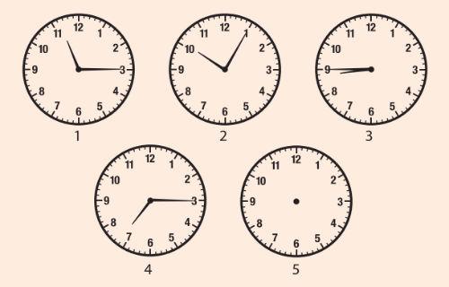 Zegarki w sali lekcyjnej H