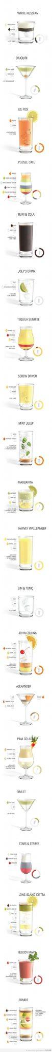 Jak robić drinki