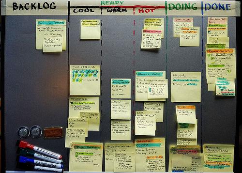 Rozpędź swoją produktywność pozbywając się kilku zbędnych nawyków