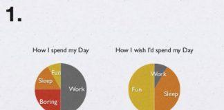26 trików w zarządzaniu czasem, które chciałbym znać w wieku dwudziestu lat