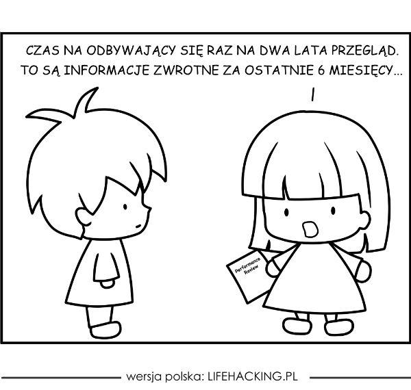 Przekazywanie informacji zwrotnych 1