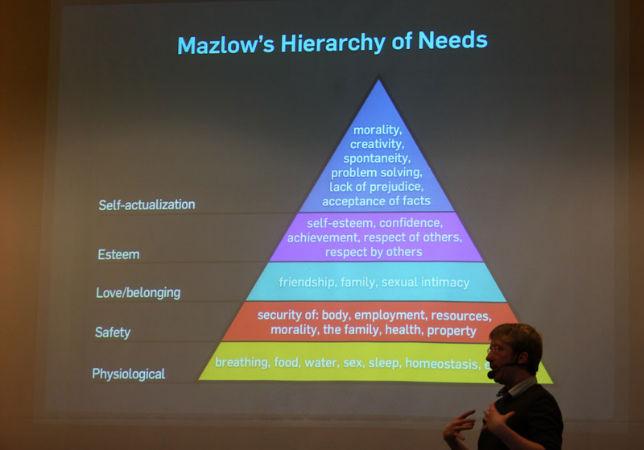 Teoria Abrahama Maslowa a zarządzanie czasem