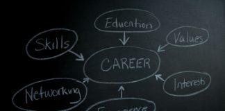 LinkedIn jako miejsce pomocne w przywróceniu kariery na właściwe tory