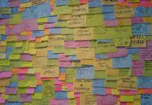Ewolucja produktywności od kartki papieru do tekstu w formie elektronicznej