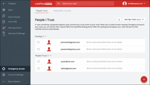 Zapis testamentowy dostęp do wcześniej uzgodnionych danych i haseł LastPass