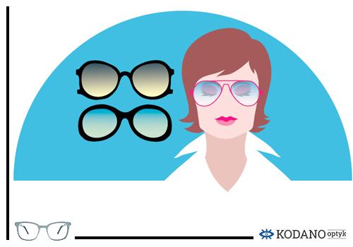 2 Jak wybrac okulary korekcyjne i przeciwsłoneczne do ksztaltu twarzy twarz kwadratowa Modne okulary korekcyjne trendy