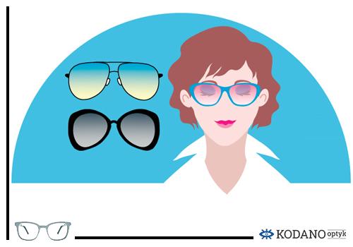 5 Jak wybrac okulary korekcyjne i przeciwsłoneczne do kształtu twarzy twarz trójkątna Modne okulary korekcyjne trendy