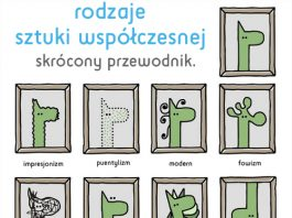 Jak łatwo odróżnić rodzaje sztuki współczesnej