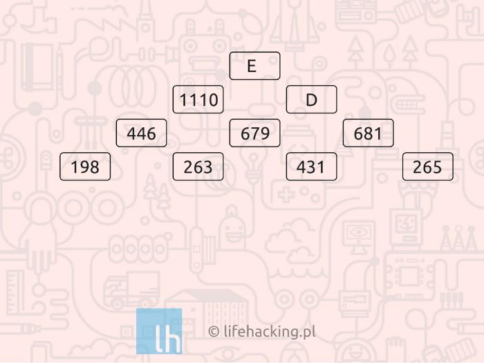 Łamigłówka piramida liczbowa zadania ćwiczenia dla dzieci z Singapuru zadanie dla dzieci w wieku szkolnym