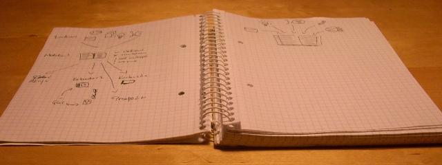 Tomasz - Mój workflow - autorski system zarządzania czasem oraz zadaniami - projekty
