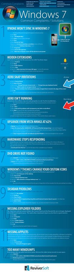 Infografika - najczęstsze problemy z Windows 7 oraz sposoby na ich rozwiązanie 245x900