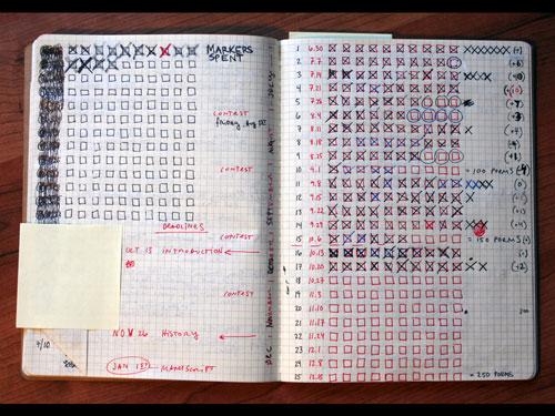 Oto kalendarz, którego używałem pisząc książkę - Austin Kleon