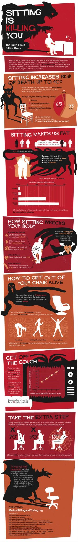 Infografika cała prawda o siedzeniu
