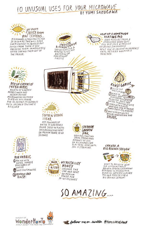 10 niezwykłych sposobów na wykorzystanie Twojej mikrofali