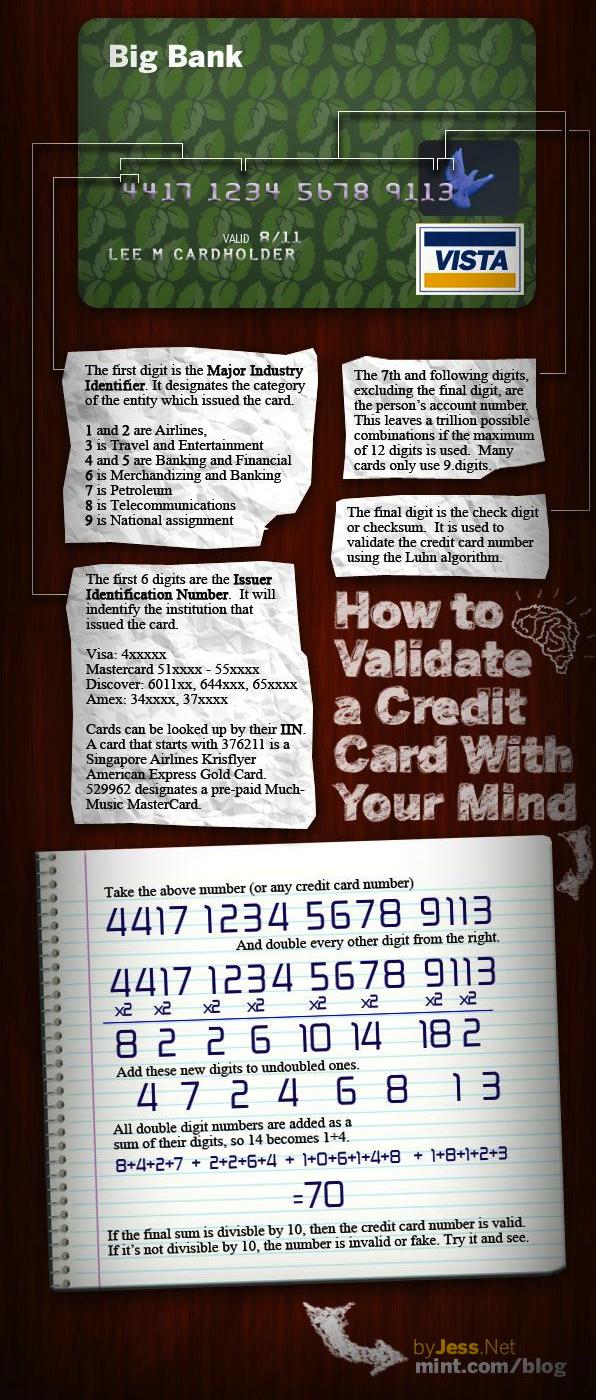 co oznacza numer kontrolny na karcie bankowej płatniczej kredytowej cvc2 numery kontrolne