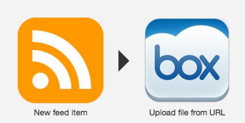 Archiwizowanie wpisów na blogu w Box (w formacie PDF)