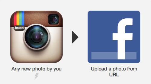Automatyczne przesyłanie zdjęć z Instagram do Facebooka