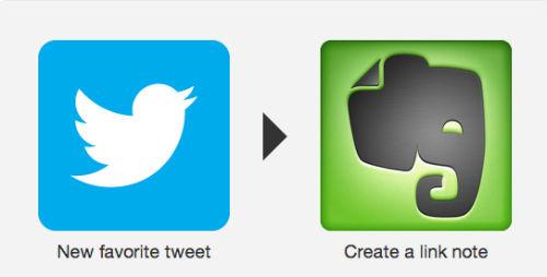 Dodanie tweeta do ulubionych > tworzenie notatki w Evernote