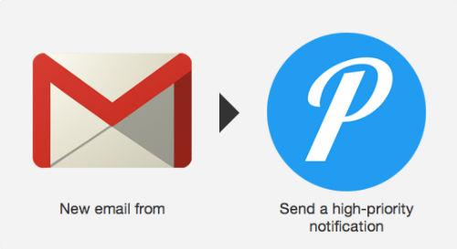 Notyfikacja na telefon w przypadku maila od VIP-a