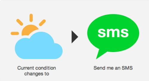 Powiadomienie sms o upałach, deszczu lub śniegu