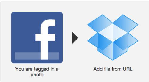 Wysyłanie kopii zapasowych zdjęć z Facebooka do Dropboksa