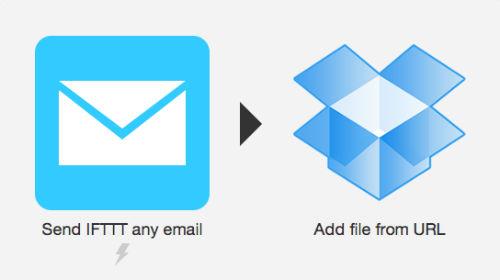 Zapisywanie załączników do maili w Dropboksie