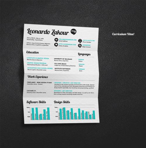 Redefinicja CV - życiorys dostępny w postaci strony WWW