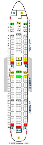 Pojawia nam się obrazek kadłuba samolotu - wybieramy najlepsze miejsce do siedzenia w samolocie
