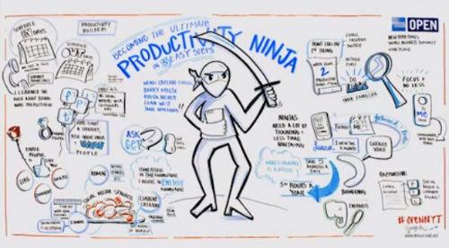 Wideo - Ninja Produktywności w 3 krokach