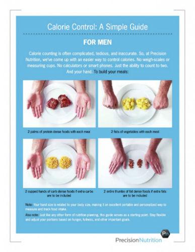 """Ile zjeść, żeby się nie przejeść - Kontrolujemy porcje za pomocą """"zasady rąk"""" - mężczyzna"""