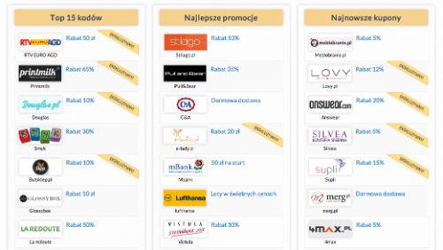Gdzie znaleźć kody rabatowe kupując online
