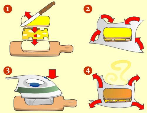 Jak zrobić mistrzowską kanapkę za pomocą żelazka (instrukcja)