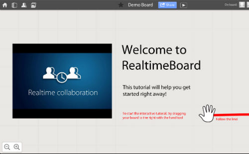 Realtime Board — tablica do wygodnej zdalnej współpracy